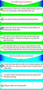 infographic-thung-carton-in-offset